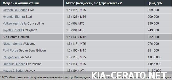 Нажмите на изображение для увеличения.  Название:Цены на разные м&#.jpg Просмотров:48 Размер:38.0 Кб ID:653